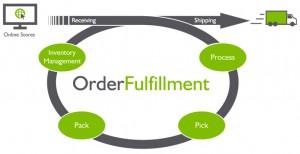 orderfulfill2_Truck_3PL